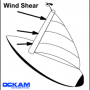Wind Shear and Gradient
